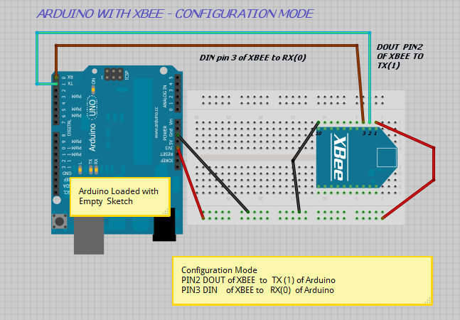 arduino interfacing with xbee alselectro arduino mega wiring diagram