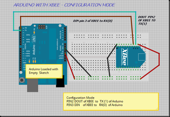 Arduino Interfacing with XBEE | alselectro