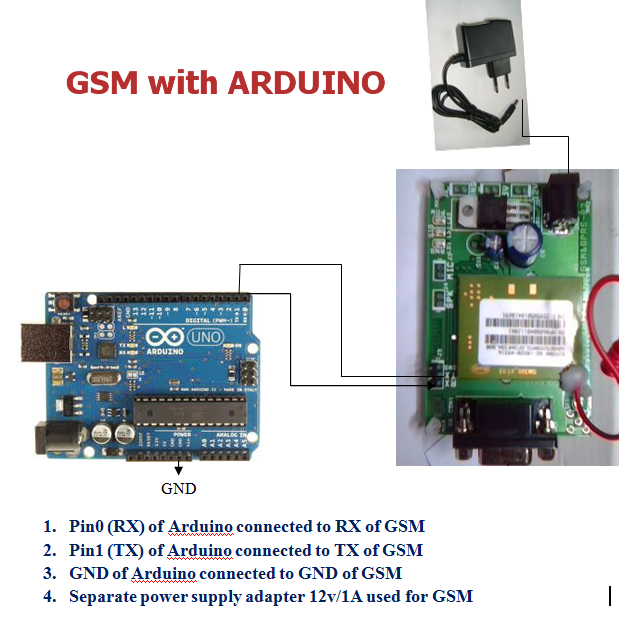 ARDUINO with GSM | alselectro