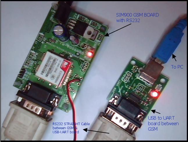 GSM–Handling Received SMS | alselectro