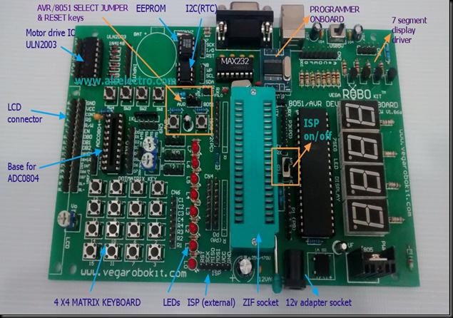 board2