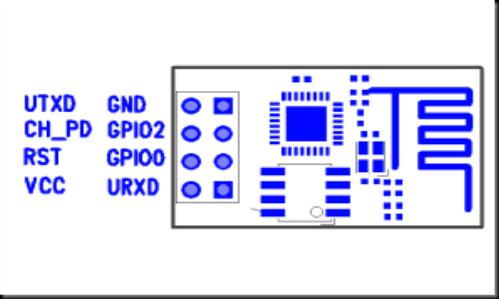 ESP8266_pinout