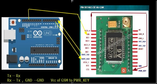 Gsm A6 With Arduino Making A Call Amp Sending Sms Alselectro
