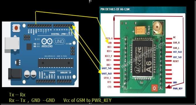 gsm a6 with arduino u2013making a call  u0026 sending sms