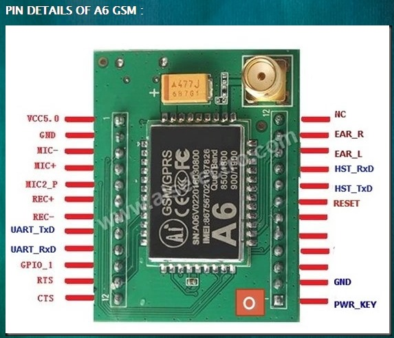 GSM A6 with Arduino–Making a call & sending SMS | alselectro