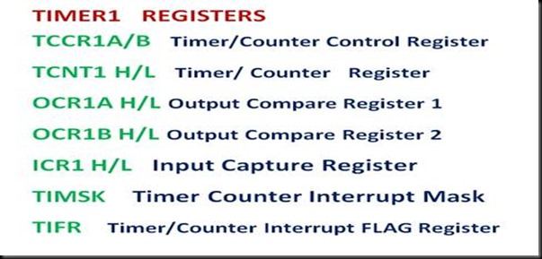 AVR– SELF LEARNING – TIMER1 INTERRUPTS | alselectro