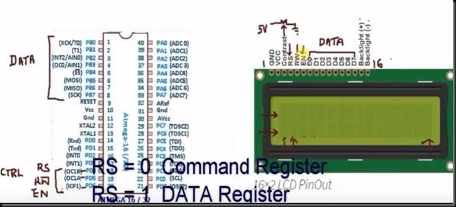 LCD_DATA_CTRL_PIN_CON